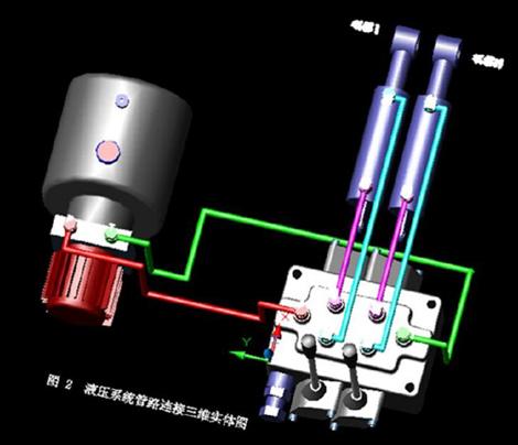 环卫车专用动力单元-液压泵站|液压动力单元|电液阀图片